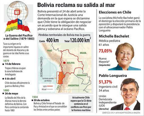 libro del mar bolivia pdf - Buscar con Google