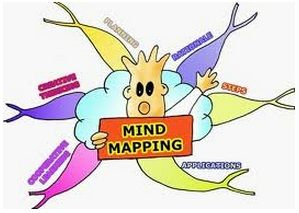 18 mind mapping tools