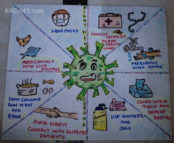 Pin On Corona Virus