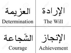 Arabic Words With Their Meanings In English Stock Photo, Picture ...