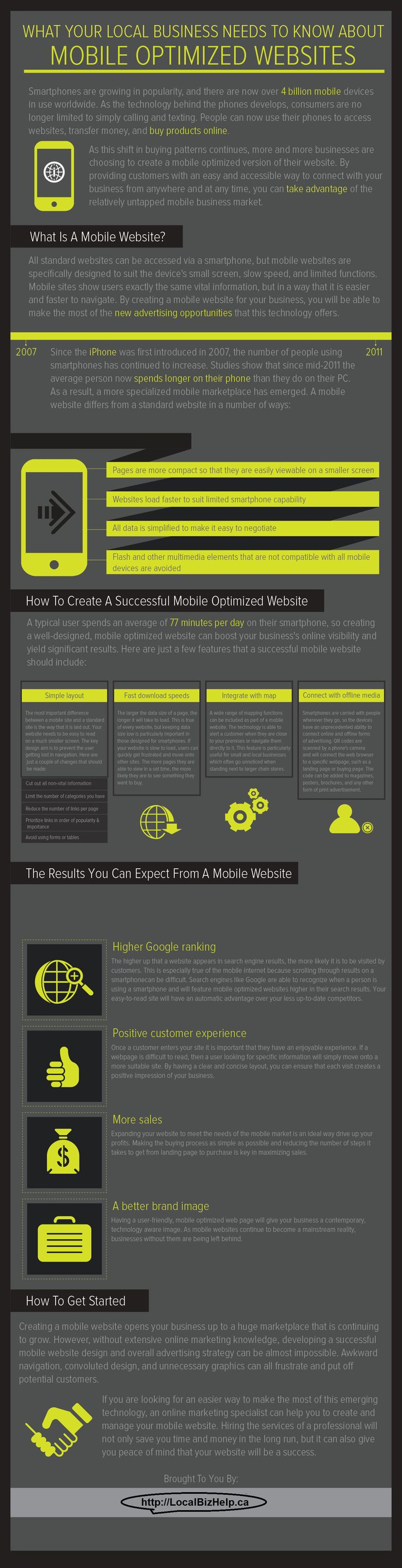 Infographic - What Your Local Business Needs to Know About Mobile Optimized Websites >> local mobile marketing --> http://localbizhelp.ca/mobile/1184/