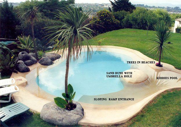Pool that looks like a beach.