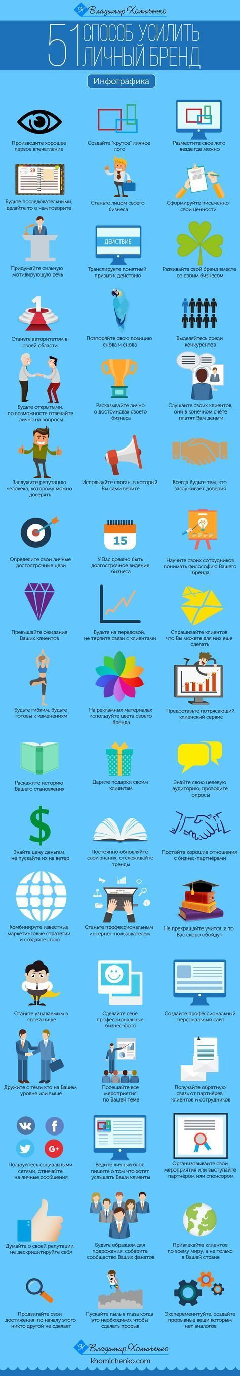51 способ усилить личный бренд