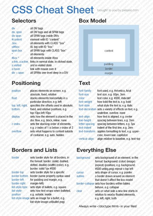This cheat sheet was designed with a more practical philosophy, so that designers who need a quick description of a property don't need to open a browser.