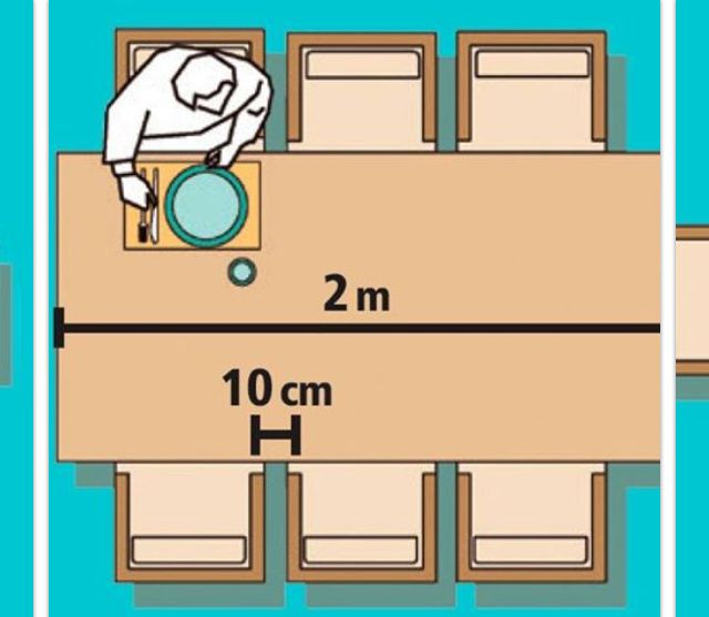 mesa retangular - 8 pessoas