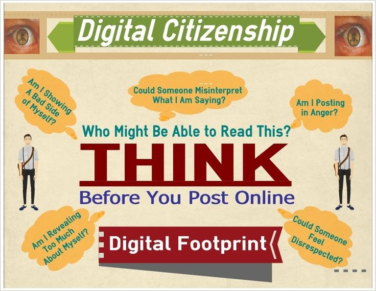 Digital Citizenship. Think Before you Post Online. ThingLink Interactive Image.