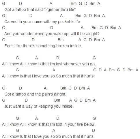 Guitar chords coldplay