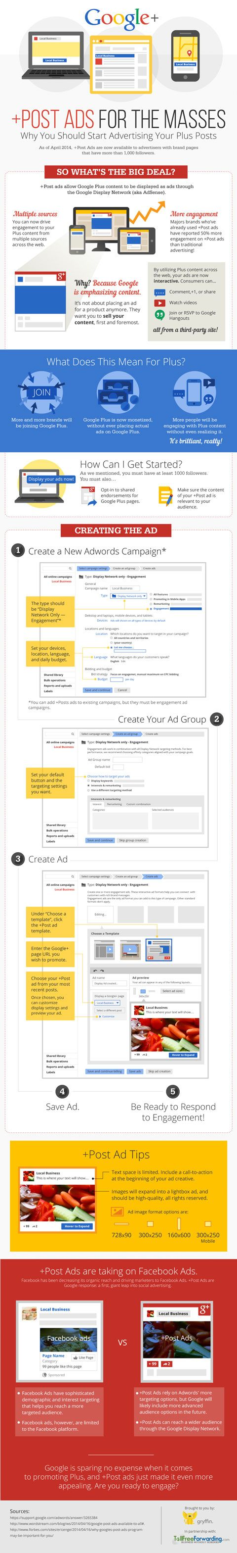 #Google+ - How to advertise your post +Post #Ads For All
