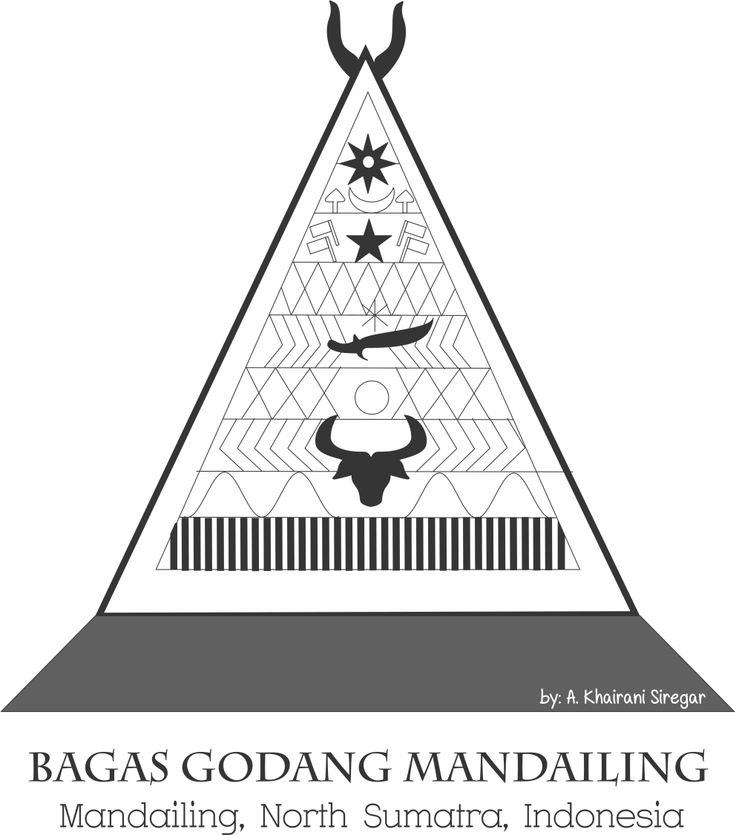 The ornaments of traditional home Bagas Godang Mandailing, North Sumatra , Indonesia