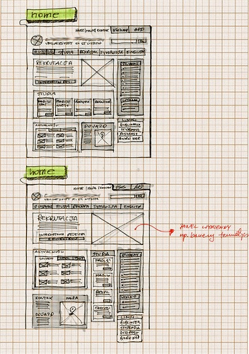 A good example of sketching wireframes