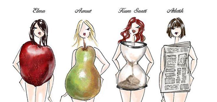 Vücut tipinize göre en uygun gelinlik hangisi ? Gelinlik nasıl seçilir ? #gelinlik #vücut #tipi