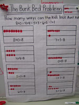 During math this week we read a story called The Sleepover.  We used the Rekenrek(Arithmetic Rack) to solve the Bunk Bed problem. In this st...