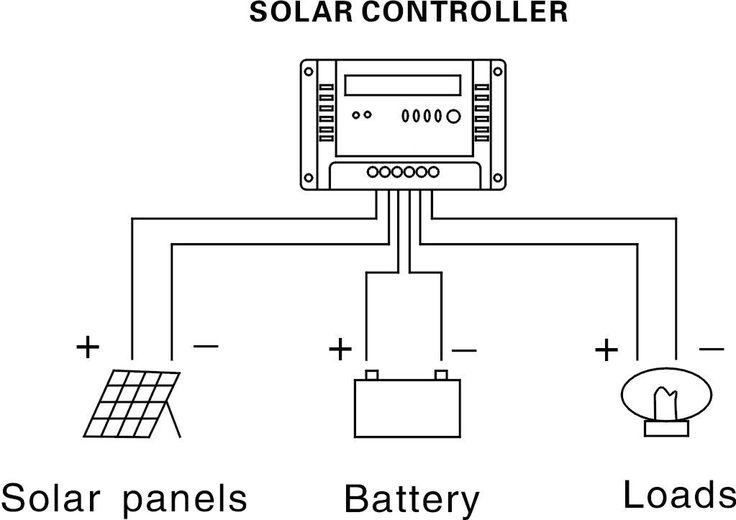 solar controller connection