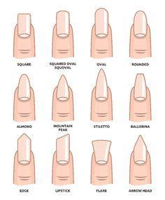 Perfekte Fingernägel – eckig, rund, spitz, kurz oder lang? So bringst du deine Nägel richtig in Form › beautytipps.ch