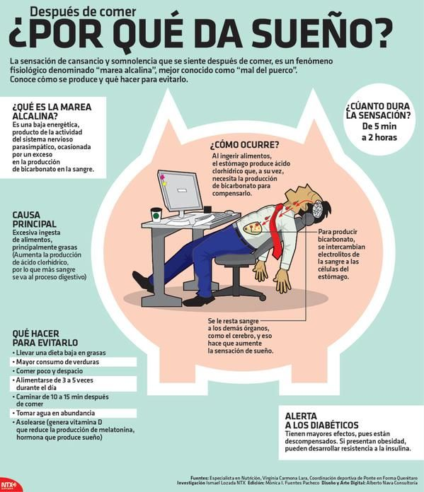 #Infografía ¿Sabes por qué sientes sueño después de comer, el llamado #MalDelPuerco?