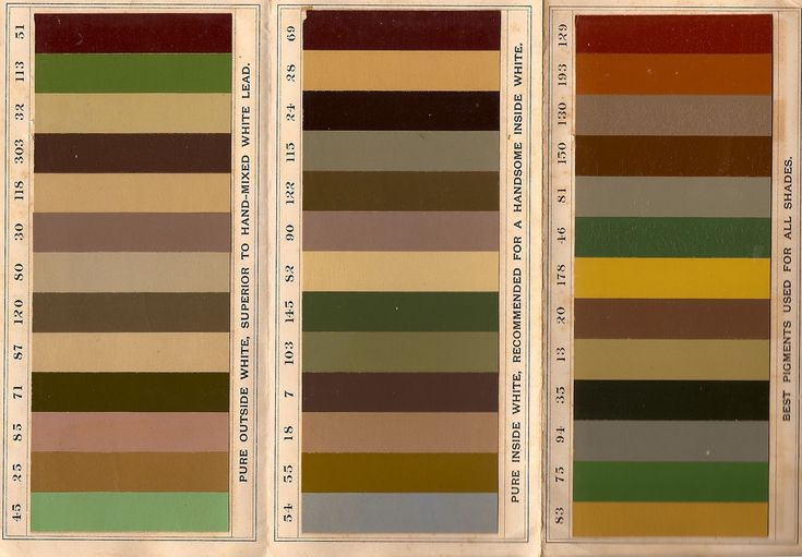 Victorian Interior Paint Colors: Historic Exterior House Colors
