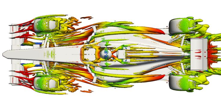 Secrets of a Formula 1 Front Wing - Computational Fluid Dynamics | CFD| TotalSim