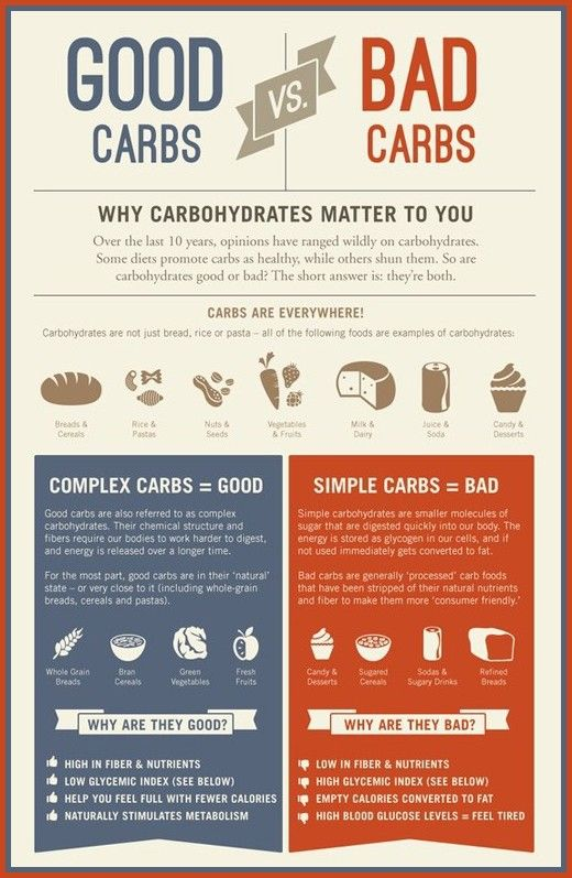 Good Carbs vs. Bad Carbs How to Make the Right Choices | Lifestyle Munch
