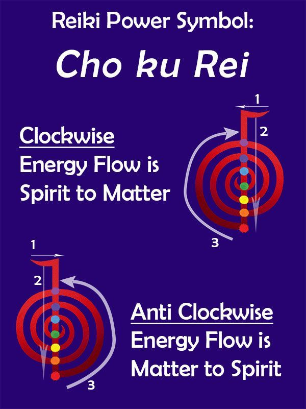 how to clear a house with reiki symbols