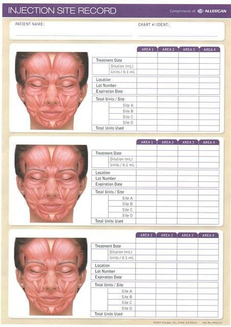Allergan's Injection Site Record | Facial aesthetics in 2019