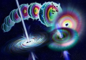 Artist's illustration showing the life of a massive star as nuclear fusion converts lighter elements into heavier ones. When fusion no longer generates enough pressure to counteract gravity, the star rapidly collapses to form a black hole. Theoretically, energy may be released during the collapse along the axis of rotation to form a gamma-ray burst.