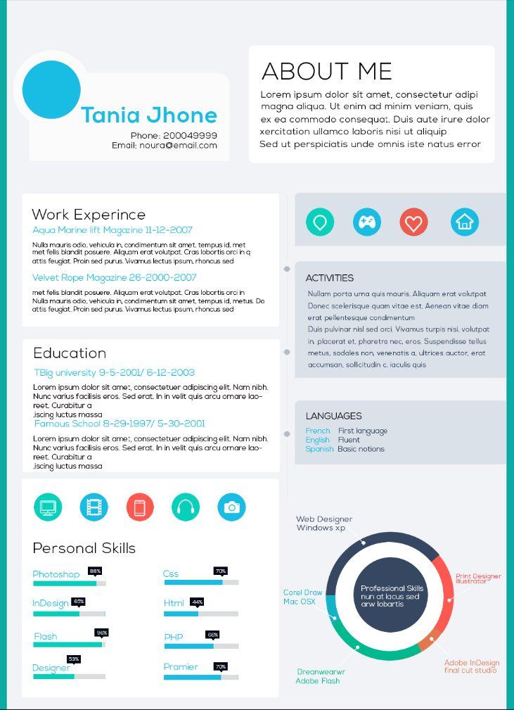 creative piece of executive resume template resume templates for executives