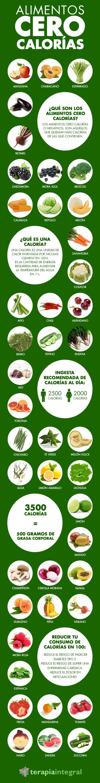 42 alimentos con cero calorías. #nutrición #salud #infografía