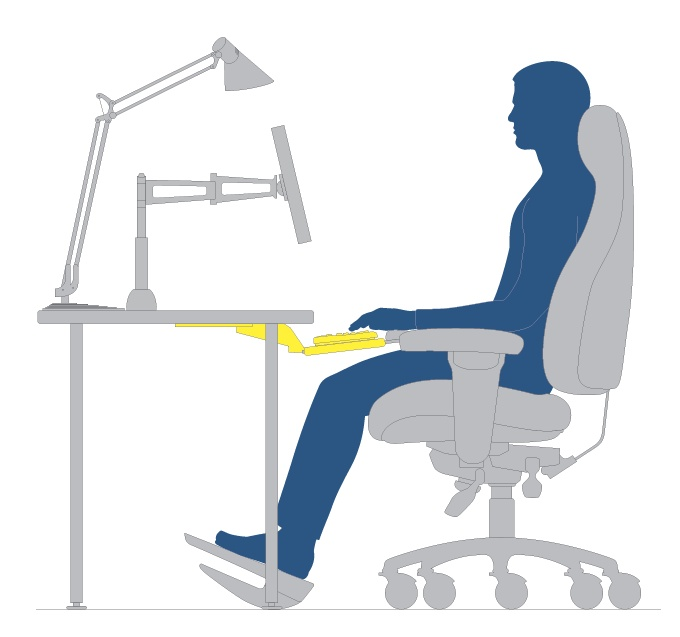 102 Best Images About Ergonomics On Pinterest Good Posture Offices And Keyboard