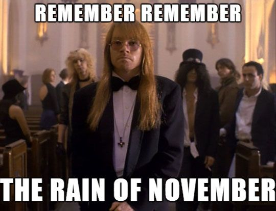 Funny Meme November : Best guns n roses memes images guns and roses