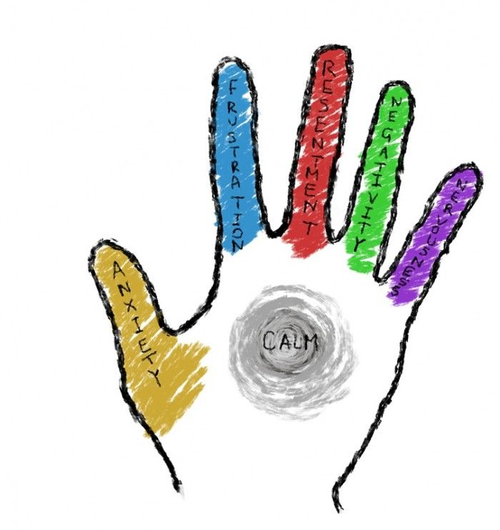 Powerful 5-minute hand exercise for instant Boost & Emotional Balance. hand, finger, acupuncture
