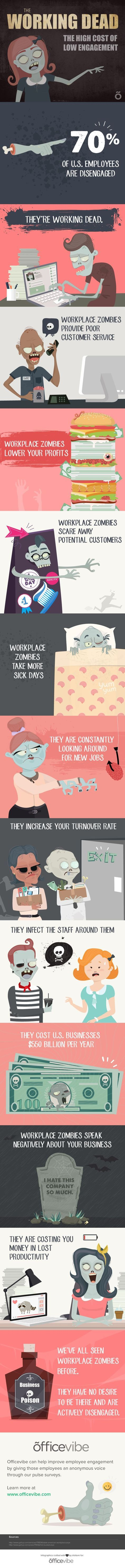 The Working Dead: The High Cost of Low Engagement // Great Halloween-themed HR infographic!