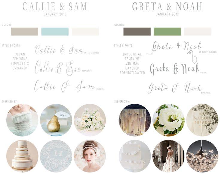 114 besten Hochzeit Planung Wedding planning Bilder auf
