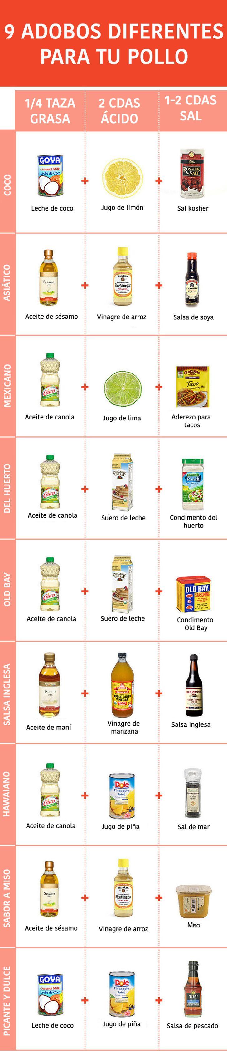 Aprende a comer de forma balanceada con estas sencillas infografías
