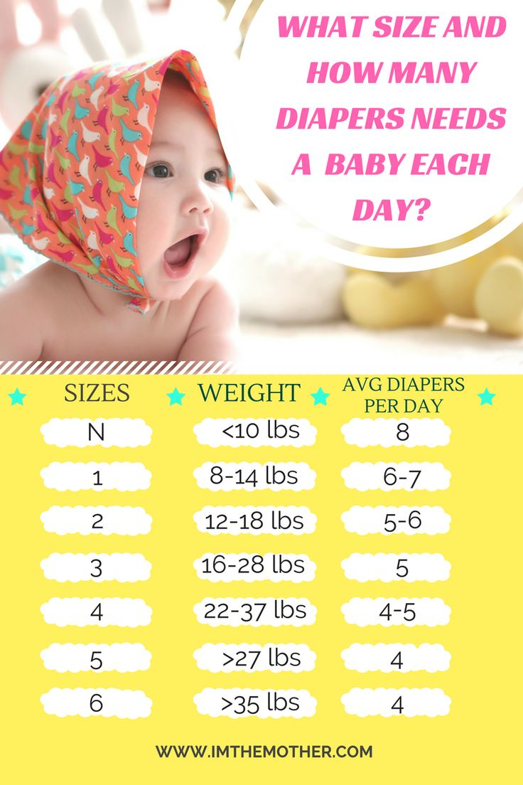 Uncategorized How You Make A Baby best 25 baby storage ideas on pinterest organizing stuff what size and how many diapers needs a each day when we