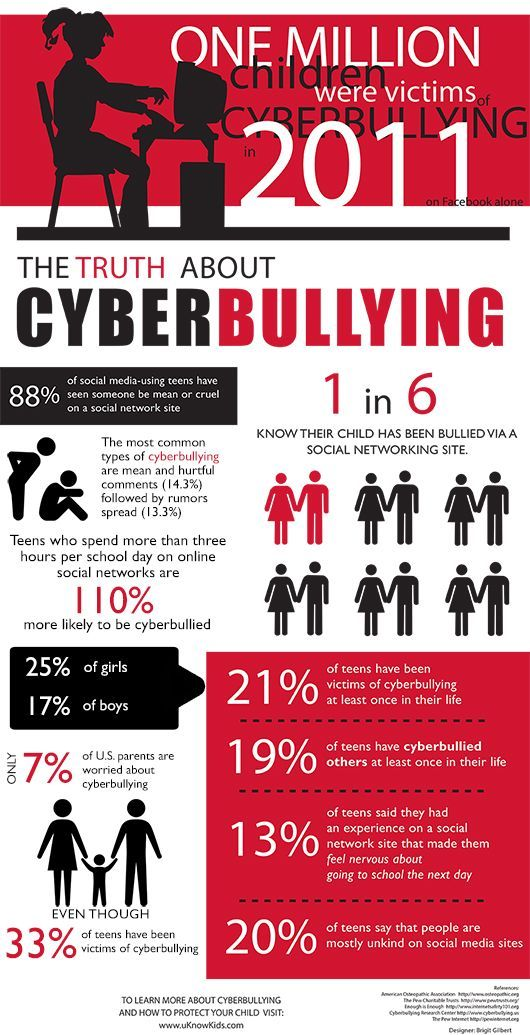 Infographic: The Truth About Cyberbullying.   Think you don't need to monitor your child's online activity? These statistics might change your mind.