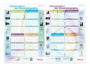 Learn about the Advancements and History of Ion Chromatography  Free 2 year calendar