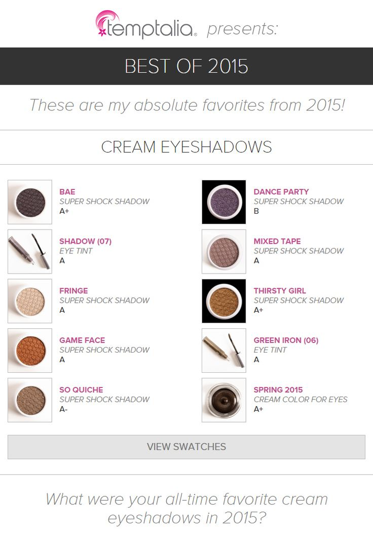 BEST OF 2015 These are my absolute favorites from 2015! What were your all-time favorite cream eyeshadows in 2015?