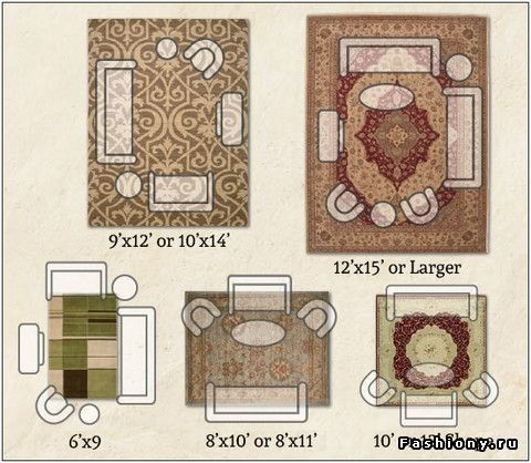 Area Rug Size Guide (for Living Rooms) Part 59