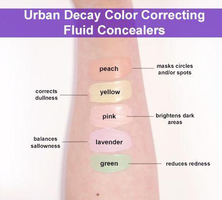 9c3083164599e5e1c49c4dfcfa72b157  makeup hacks makeup stuff - El Corrector Amarillo de Urban Decay