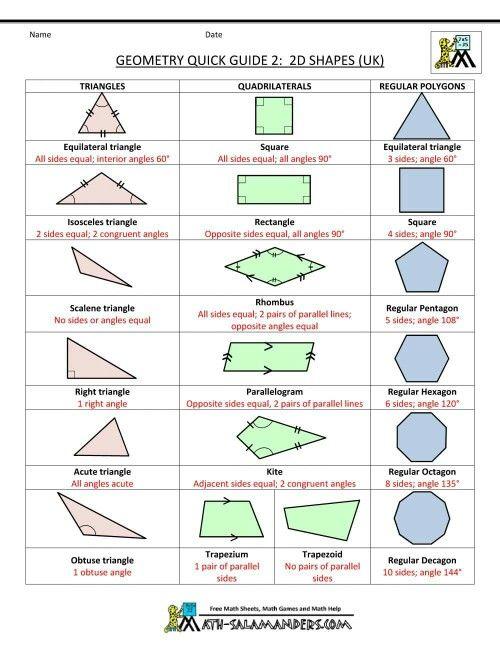 best 25 geometry help ideas on pinterest geometric formulas geometry and 3d shapes activities. Black Bedroom Furniture Sets. Home Design Ideas