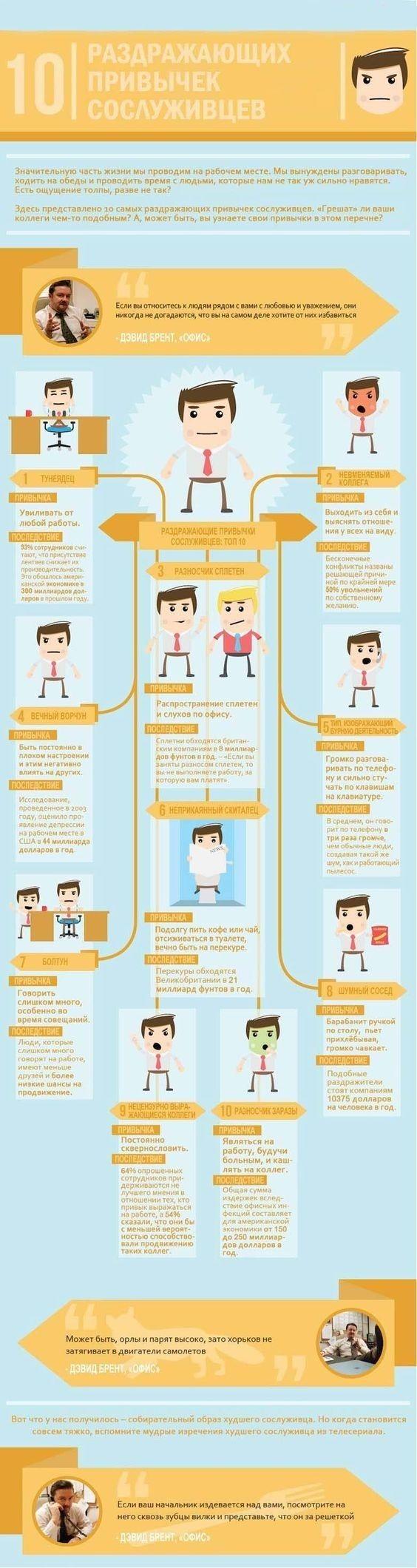 10 раздражающих привычек сослуживцев инфографика, плохие привычки, сослуживцы, длиннопост