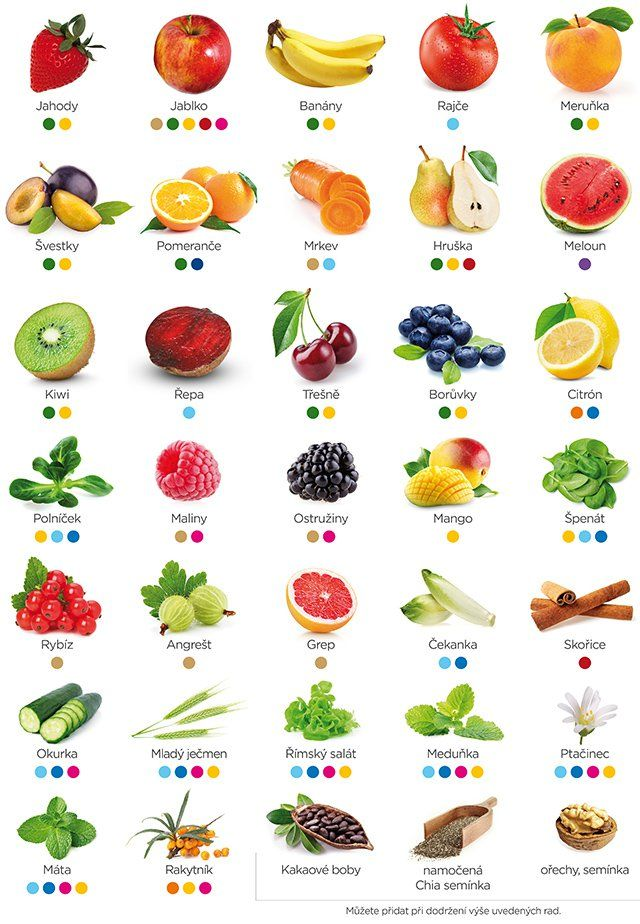 smoothie na chdnutie kombinacie Čo sa s čím hodí? Pospájajte bodky rovnakej farby a vytvorte tak ideálnu kombináciu smoothie.