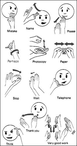 Sign Language Words