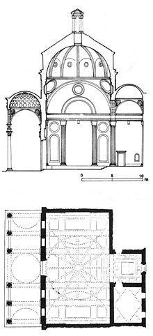 Plan de la chapelle des Pazzi de Filippo Brunelleschi