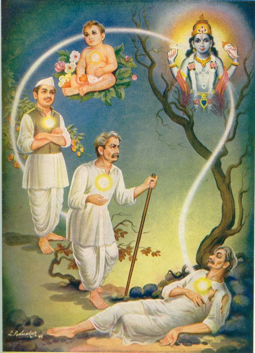 This is a picture of Hinduism reincarnation. In reincarnation when you die you are reborn in a new caste based on you atmans karma. Unlike in Judaism when you die you got to heaven.