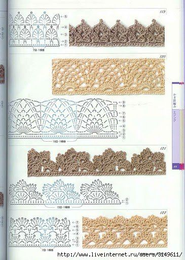 Edge crochet charts...