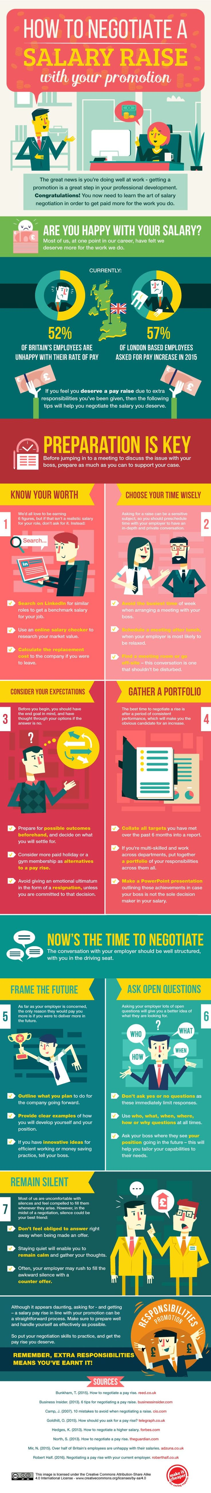 How To Negotiate a Salary Rise With Your Promotion #Infographic #Career