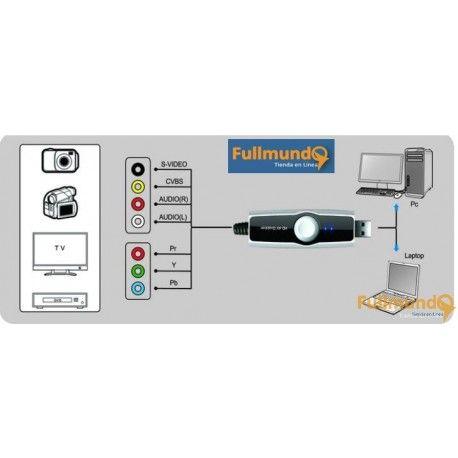 Reflecta USB Video Grabber AV 2.0 para pasar vídeos analógicos a formato digital Mpeg4 - AVI