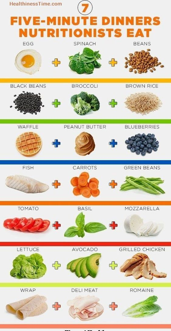 how to lose 5kg in a week diet