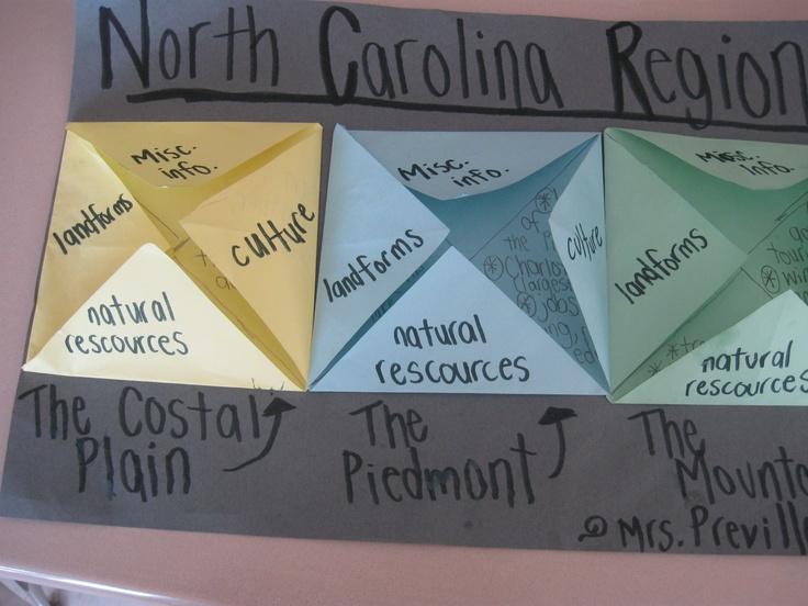 NC Regions foldable...So many possibilities @Lucy Sigmon, @Christie Heavner, @Jennifer Grey